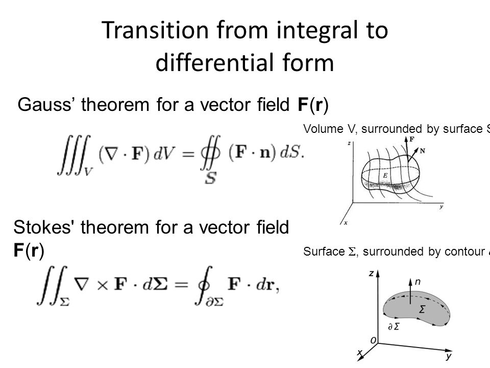 Transition from integral to differential form Gauss' theorem for a vector field F(r) Volume V, surrounded by surface S Surface , surrounded by contou