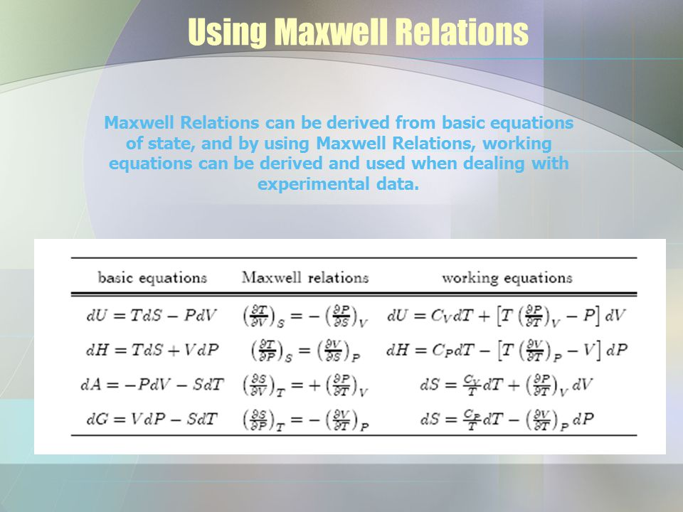 Using Maxwell Relations Maxwell Relations can be derived from basic equations of state, and by using Maxwell Relations, working equations can be derived and used when dealing with experimental data.