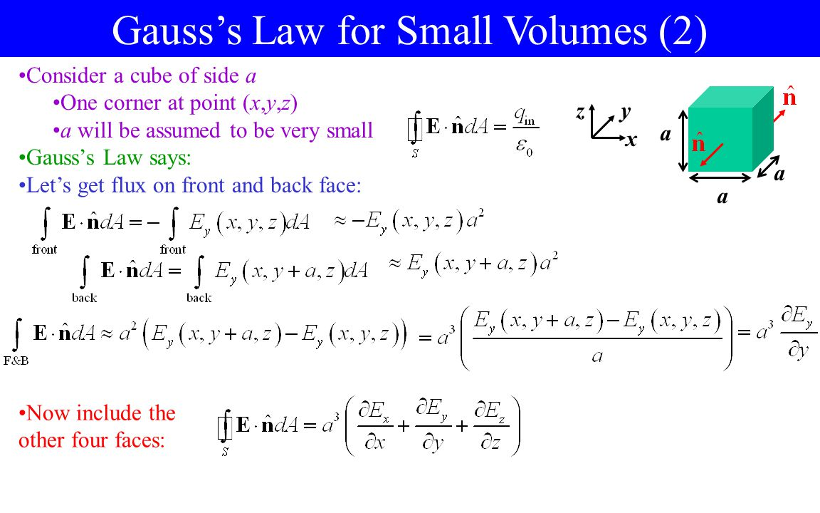 Gauss's Law for Small Volumes (2) Consider a cube of side a One corner at point (x,y,z) a will be assumed to be very small Gauss's Law says: Let's get