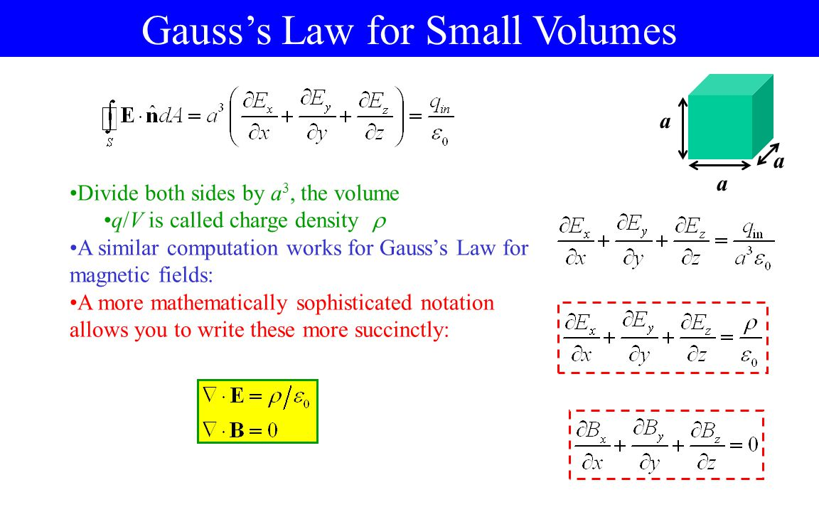 Gauss's Law for Small Volumes Divide both sides by a 3, the volume q/V is called charge density  A similar computation works for Gauss's Law for magnetic fields: A more mathematically sophisticated notation allows you to write these more succinctly: a a a