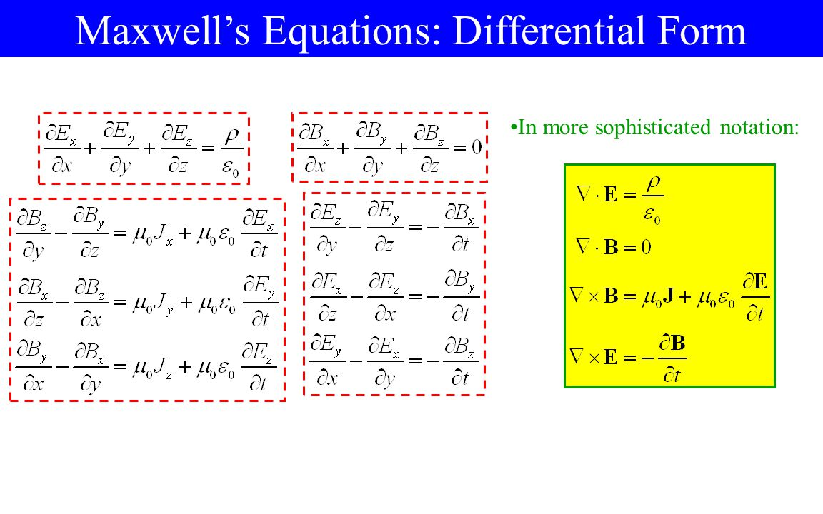 Maxwell's Equations: Differential Form In more sophisticated notation:
