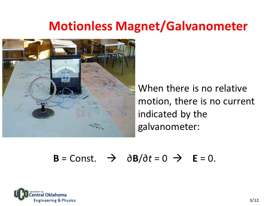 When there is no relative motion, there is no current indicated by the galvanometer: Motionless Magnet/Galvanometer B = Const.