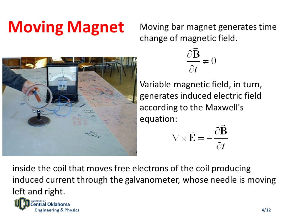 When bar magnet stands still, there is no time variation of magnetic field and there is no induced electric field, according to Maxwell s equations: B = Const.
