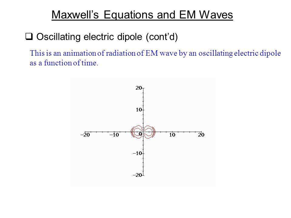  Oscillating electric dipole (cont'd) This is an animation of radiation of EM wave by an oscillating electric dipole as a function of time.