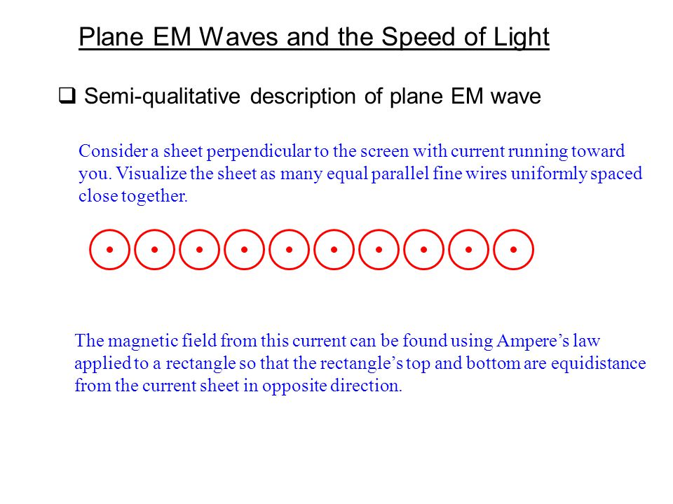  Semi-qualitative description of plane EM wave Plane EM Waves and the Speed of Light Consider a sheet perpendicular to the screen with current runnin