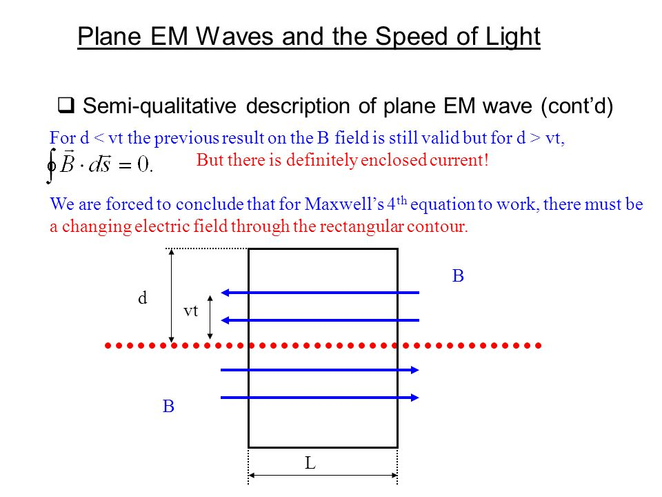  Semi-qualitative description of plane EM wave (cont'd) Plane EM Waves and the Speed of Light B B L d vt For d vt, But there is definitely enclosed current.