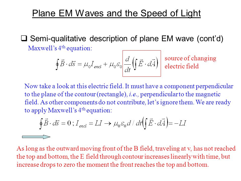 Semi-qualitative description of plane EM wave (cont'd) Plane EM Waves and the Speed of Light Maxwell's 4 th equation: source of changing electric field Now take a look at this electric field.