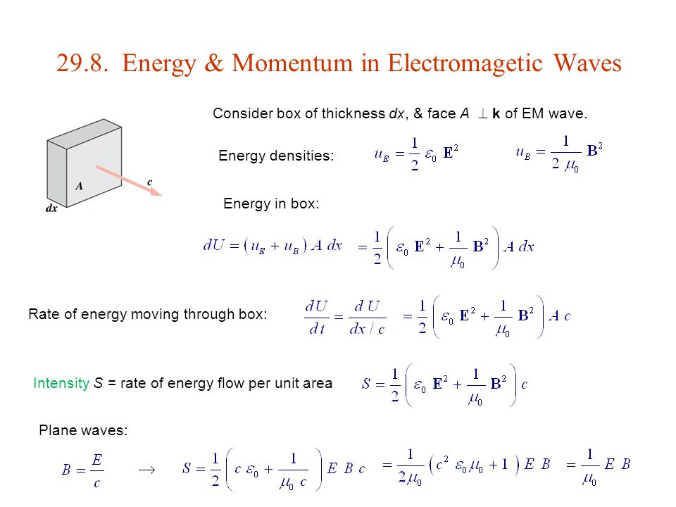 29.8. Energy & Momentum in Electromagetic Waves Consider box of thickness dx, & face A  k of EM wave. Energy densities: Energy in box: Rate of energy
