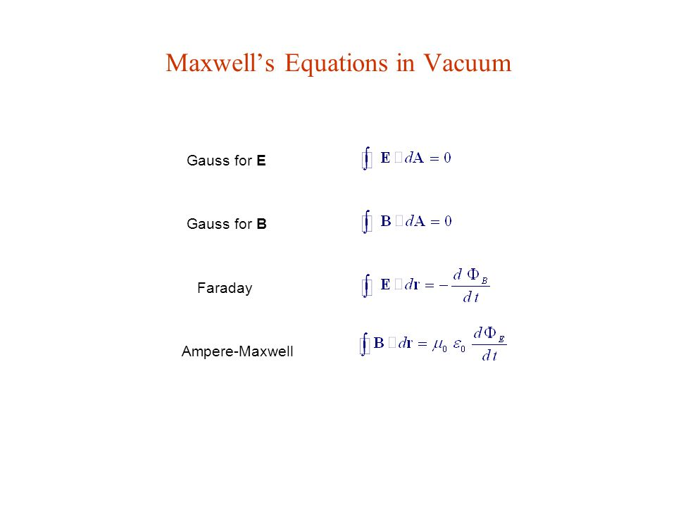 Maxwell's Equations in Vacuum Gauss for E Gauss for B Faraday Ampere-Maxwell