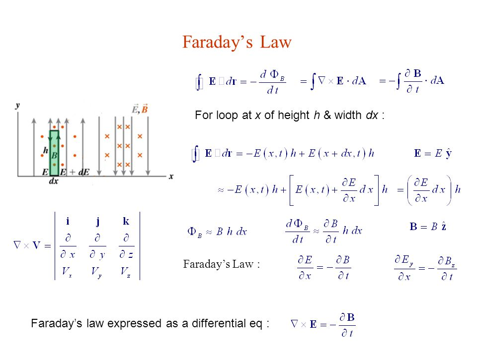 Faraday's Law For loop at x of height h & width dx : Faraday's Law : Faraday's law expressed as a differential eq :