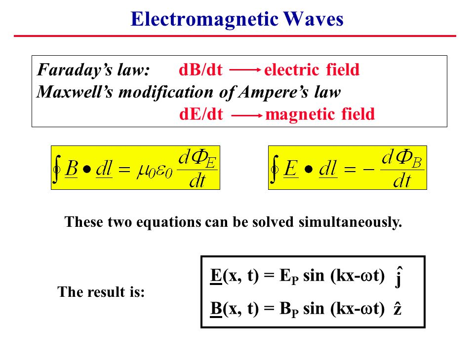 Electromagnetic Waves Faraday's law: dB/dt electric field Maxwell's modification of Ampere's law dE/dt magnetic field These two equations can be solve