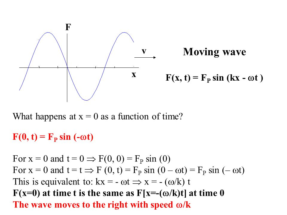 x v Moving wave F(x, t) = F P sin (kx -  t ) What happens at x = 0 as a function of time.