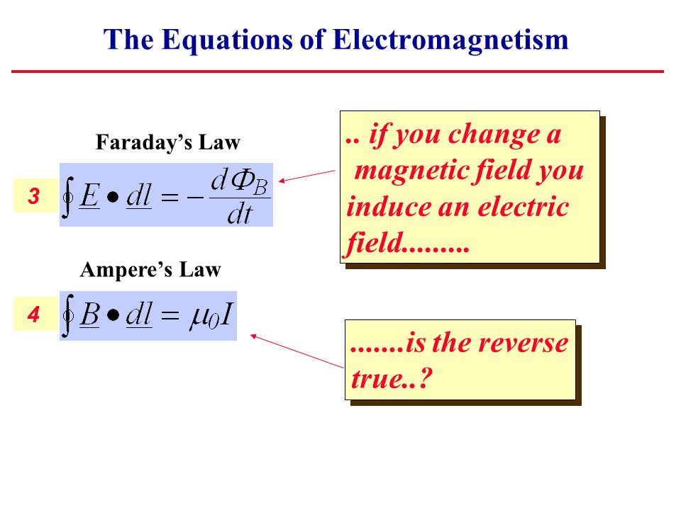 4 The Equations of Electromagnetism 3.. if you change a magnetic field you induce an electric field........... if you change a magnetic field you indu