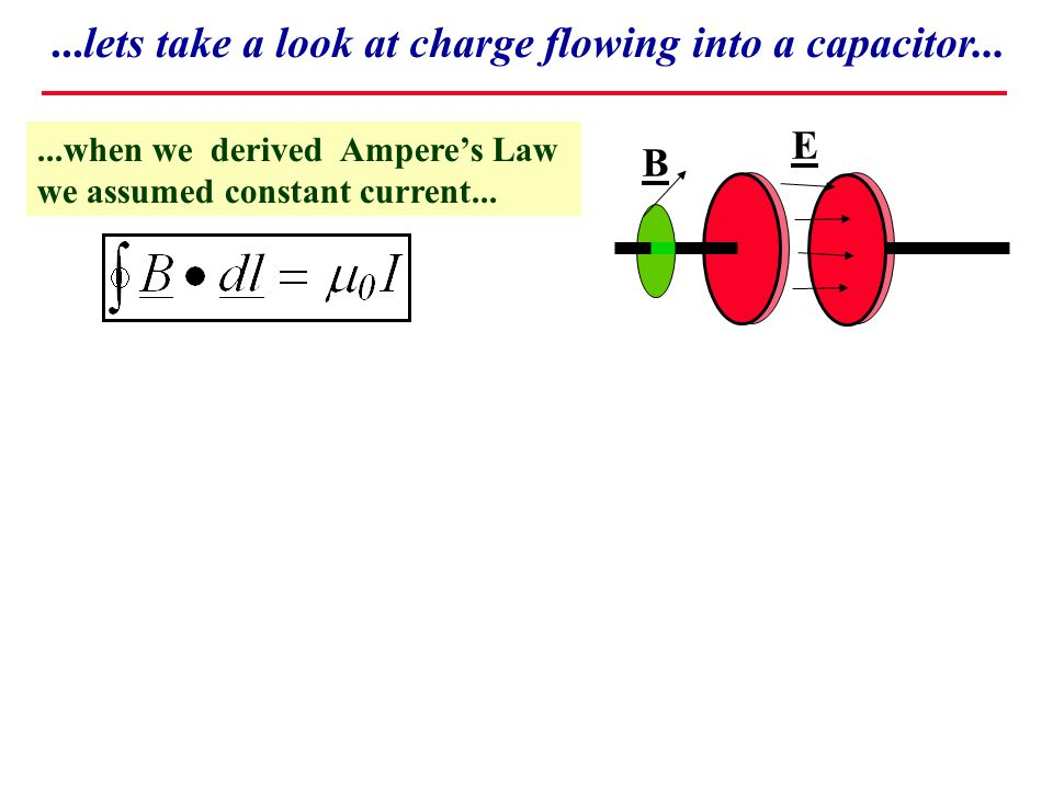...lets take a look at charge flowing into a capacitor......when we derived Ampere's Law we assumed constant current... E B