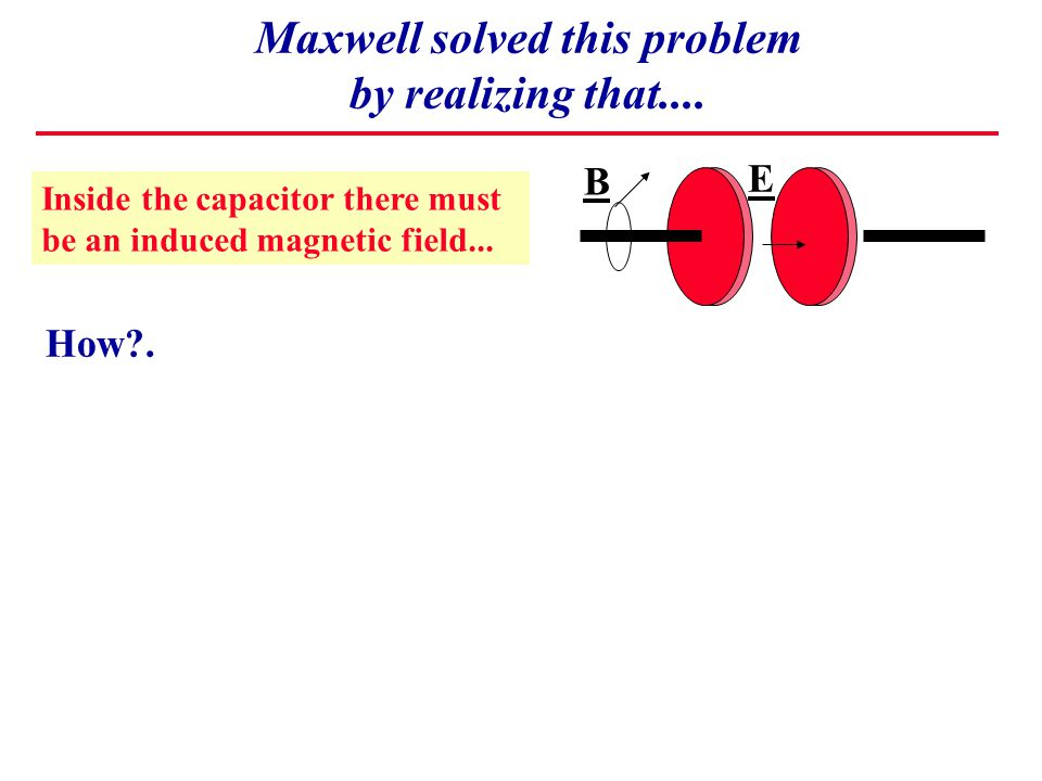 Maxwell solved this problem by realizing that....