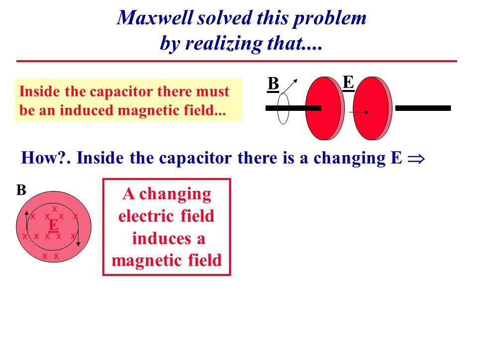 Plane Electromagnetic Waves x EyEy BzBz E(x, t) = E P sin (kx-  t) B(x, t) = B P sin (kx-  t) ˆ z ˆ j c