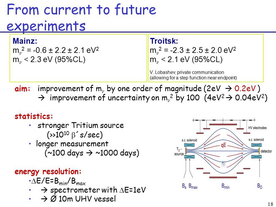 18 From current to future experiments Mainz:Troitsk: m 2 = -0.6 ± 2.2 ± 2.1 eV 2 m 2 = -2.3 ± 2.5 ± 2.0 eV 2 m < 2.3 eV (95%CL) m < 2.1 eV (95%CL) V.