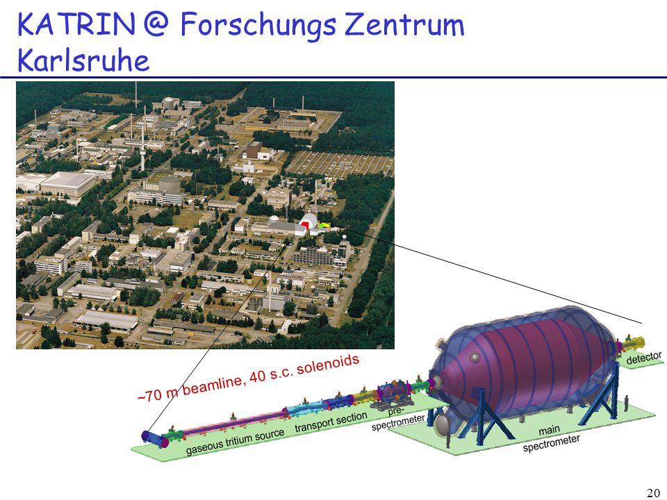 20 KATRIN @ Forschungs Zentrum Karlsruhe ~70 m beamline, 40 s.c. solenoids