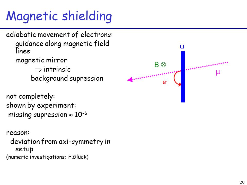 29 Magnetic shielding adiabatic movement of electrons: guidance along magnetic field lines magnetic mirror  intrinsic background supression not completely: shown by experiment: missing supression  10 -6 reason: deviation from axi-symmetry in setup (numeric investigations: F.Glück)  U e-e- B 