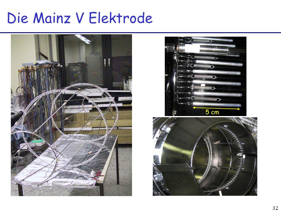 32 Die Mainz V Elektrode 5 cm