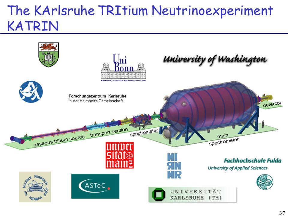 37 The KArlsruhe TRItium Neutrinoexperiment KATRIN Forschungszentrum Karlsruhe in der Helmholtz-Gemeinschaft