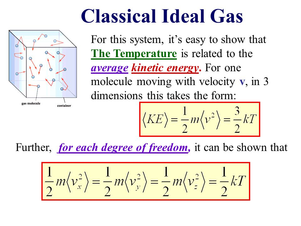 Classical Ideal Gas For this system, it's easy to show that The Temperature is related to the average kinetic energy.