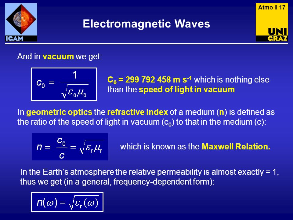 Atmo II 17 Electromagnetic Waves And in vacuum we get: C 0 = 299 792 458 m s -1 which is nothing else than the speed of light in vacuum In geometric optics the refractive index of a medium (n) is defined as the ratio of the speed of light in vacuum (c 0 ) to that in the medium (c): which is known as the Maxwell Relation.