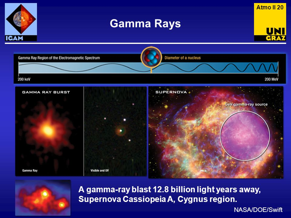 Gamma Rays NASA/DOE/Swift Atmo II 20 A gamma-ray blast 12.8 billion light years away, Supernova Cassiopeia A, Cygnus region.