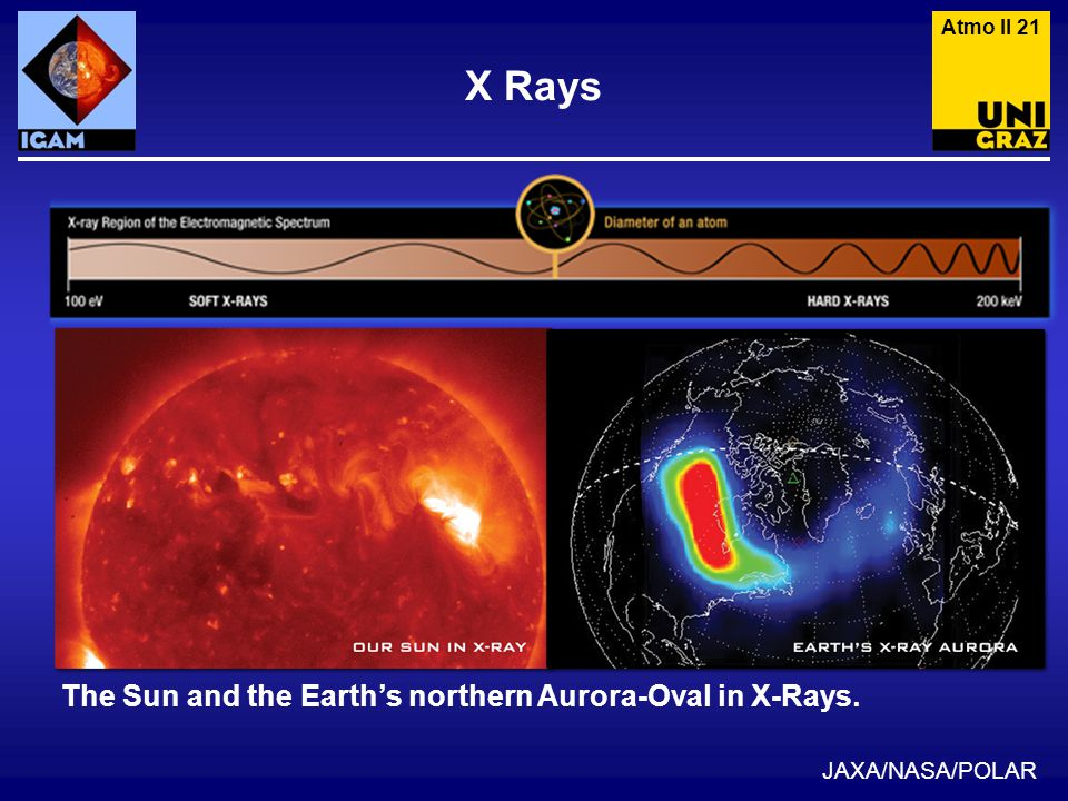 X Rays JAXA/NASA/POLAR Atmo II 21 The Sun and the Earth's northern Aurora-Oval in X-Rays.