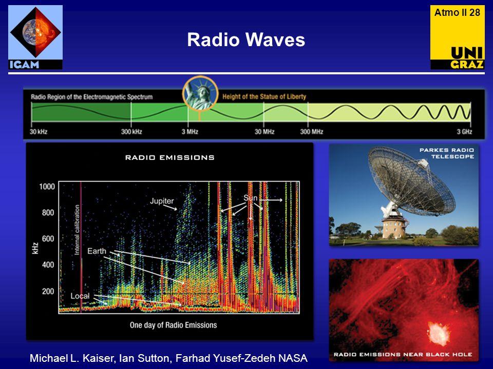 Radio Waves Michael L. Kaiser, Ian Sutton, Farhad Yusef-Zedeh NASA Atmo II 28