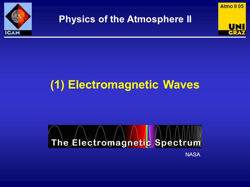 Atmo II 16 Electromagnetic Waves Inserting the first equation of slide 14 in to the wave equation using the vector identity: and the orthogonality yields With the definition of the phase velocity: we see that monochromatic electromagnetic waves propagate in a medium with the phase velocity:
