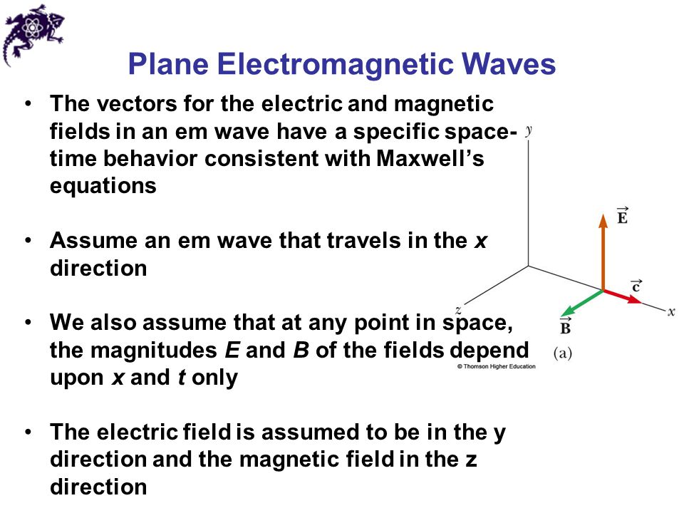 Plane Electromagnetic Waves The vectors for the electric and magnetic fields in an em wave have a specific space- time behavior consistent with Maxwel