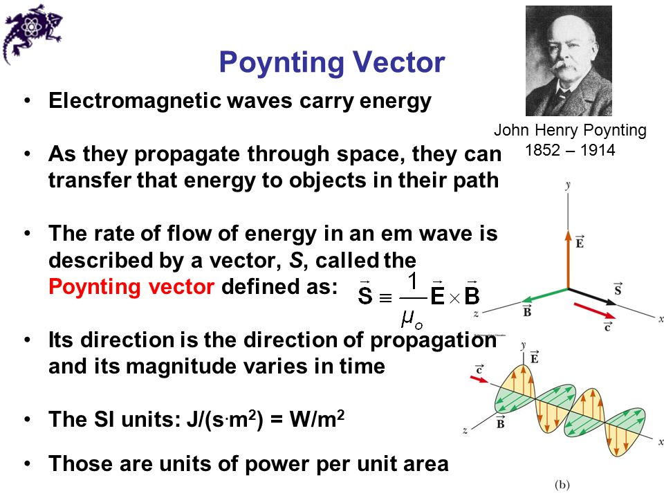 John Henry Poynting 1852 – 1914 Poynting Vector Electromagnetic waves carry energy As they propagate through space, they can transfer that energy to o