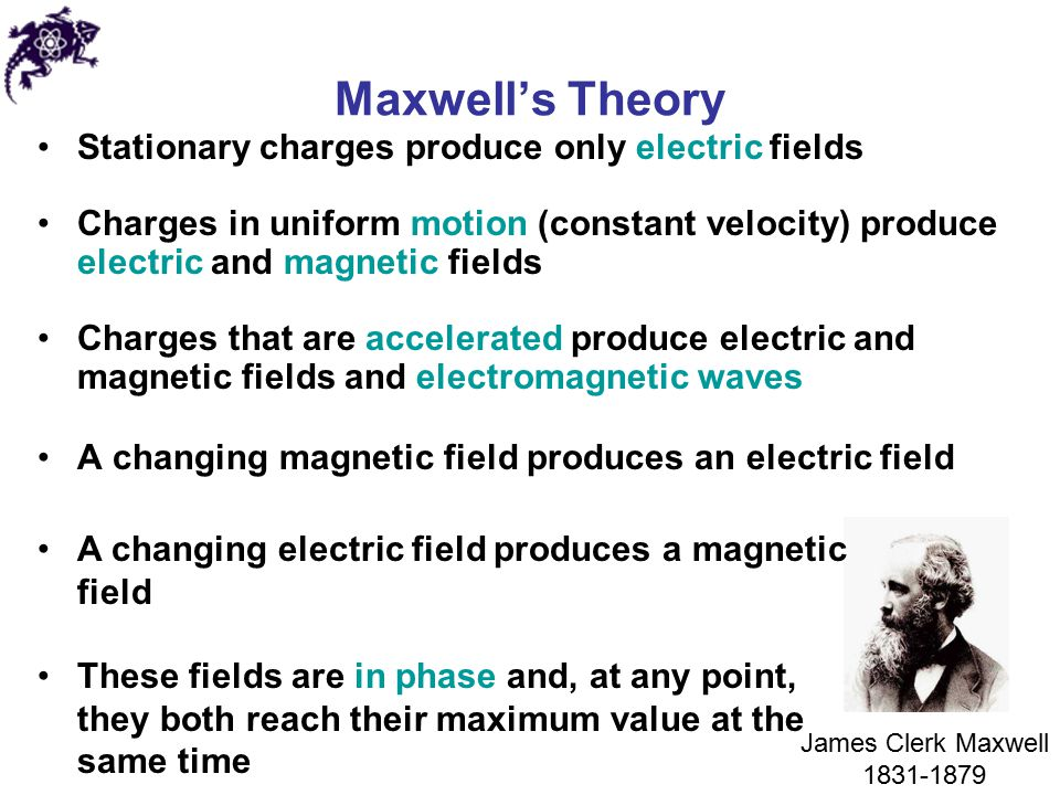 James Clerk Maxwell 1831-1879 Maxwell's Theory Stationary charges produce only electric fields Charges in uniform motion (constant velocity) produce e