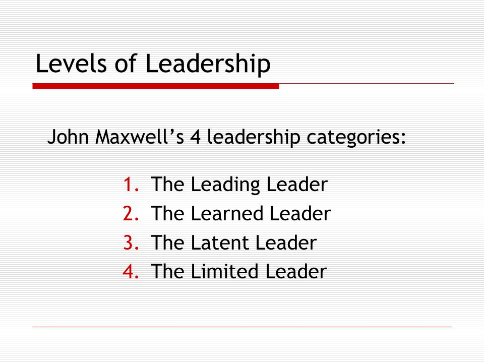 Maxwell's 4 Phases of Leadership Growth I don't know what I don't know I go because of what I know I know what I don't know I grow and know and it starts to show INEFFECTIVEEFFECTIVE AWARE UNAWARE