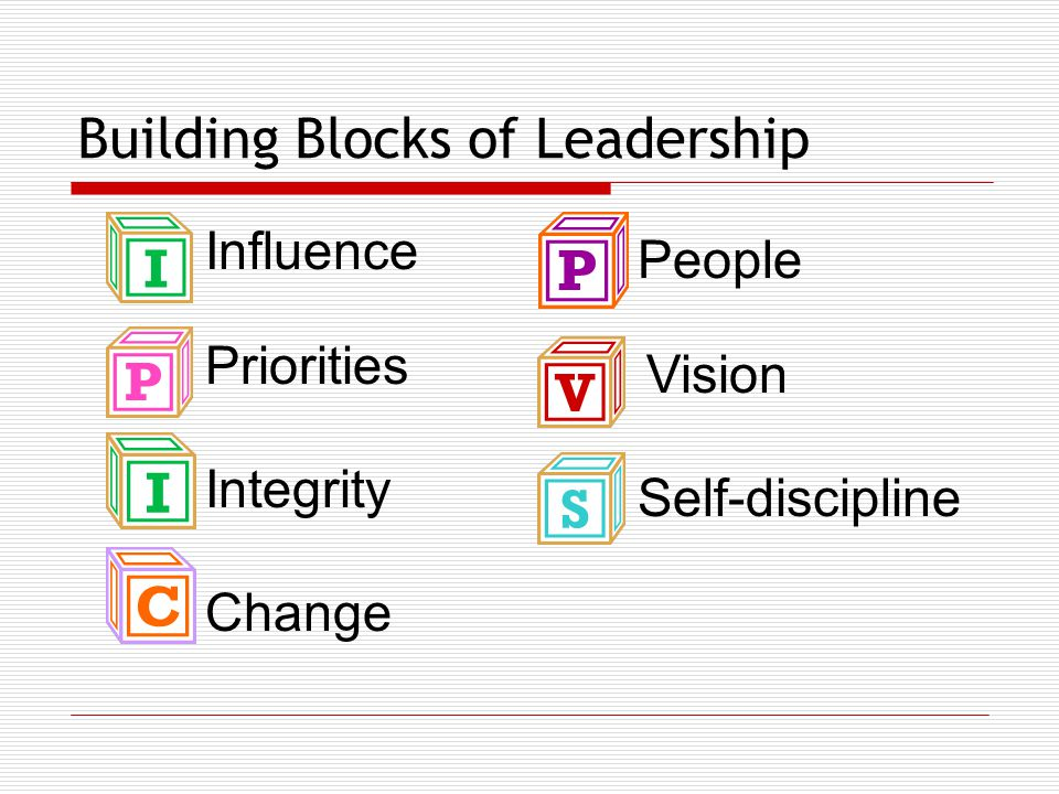 Building Blocks of Leadership Influence Priorities Integrity Change Self-discipline Vision People