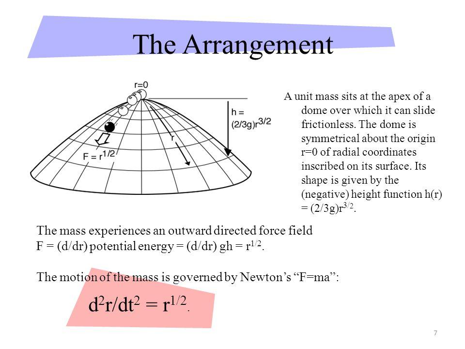 8 Possible motions: None r(t) = 0 solves Newton's equation of motion since d 2 r/dt 2 = d 2 (0)/dt 2 = 0 = r 1/2.