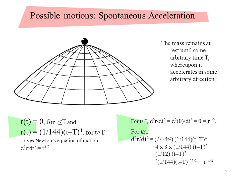 9 Possible motions: Spontaneous Acceleration For t≤T, d 2 r/dt 2 = d 2 (0)/dt 2 = 0 = r 1/2.