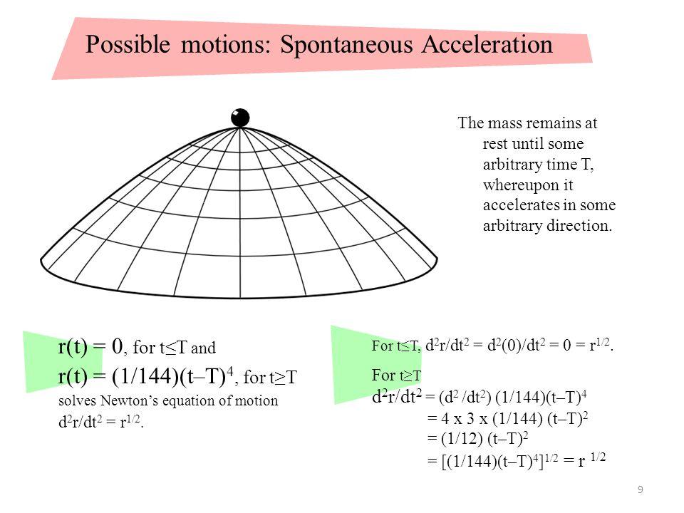 10 The computation again For t≤T, d 2 r/dt 2 = d 2 (0)/dt 2 = 0 = r 1/2.