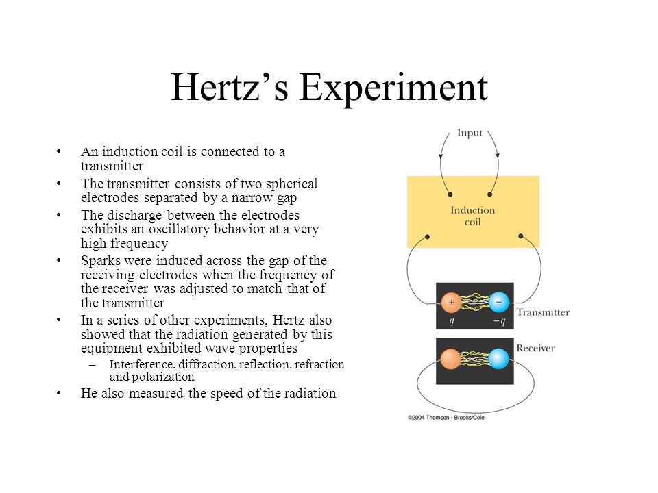 Hertz's Experiment An induction coil is connected to a transmitter The transmitter consists of two spherical electrodes separated by a narrow gap The