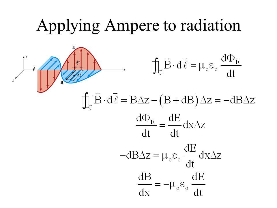 Applying Ampere to radiation