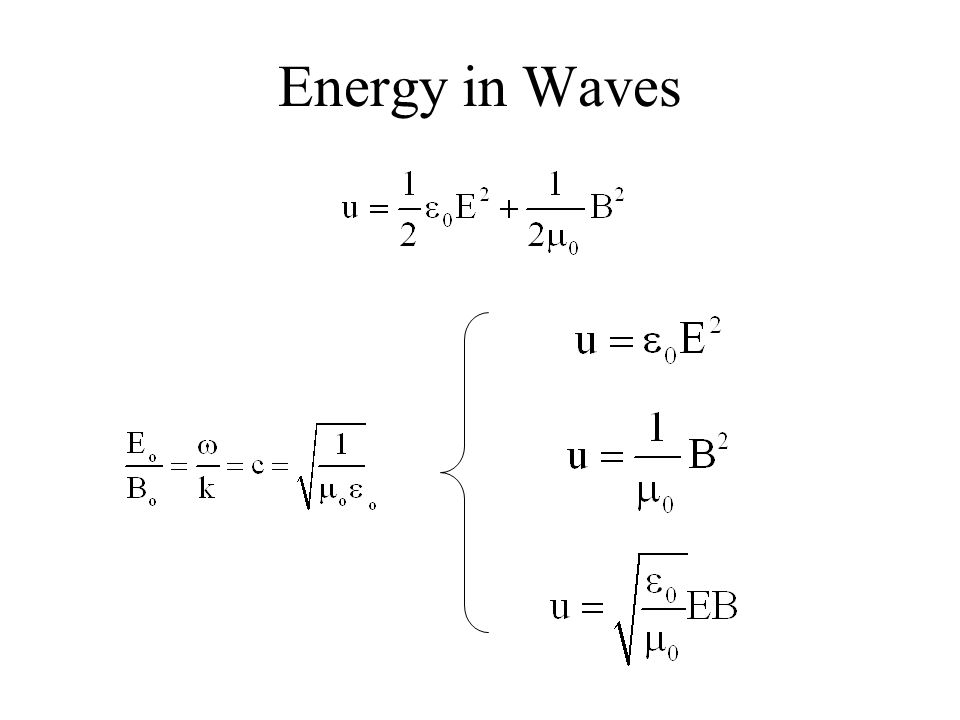 Energy in Waves