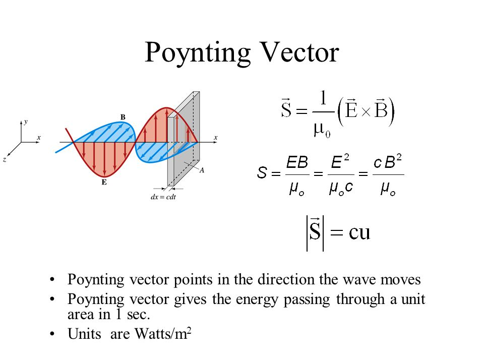 Poynting Vector Poynting vector points in the direction the wave moves Poynting vector gives the energy passing through a unit area in 1 sec. Units ar