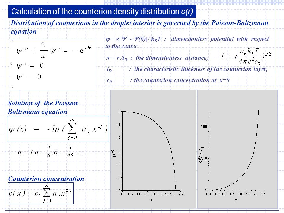 11 Calculation of the counterion density distribution c(r) Distribution of counterions in the droplet interior is governed by the Poisson-Boltzmann equation  = e[  -  (0)]/ k B T  : dimensionless potential with respect to the center x = r /l D : the dimensionless distance, l D : the characteristic thickness of the counterion layer, c 0 : the counterion concentration at x=0 Solution of the Poisson- Boltzmann equation Counterion concentration