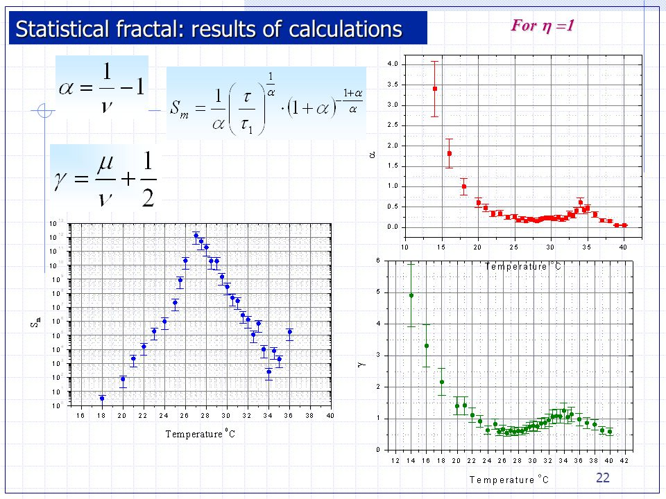 22 For  For  Statistical fractal: results of calculations