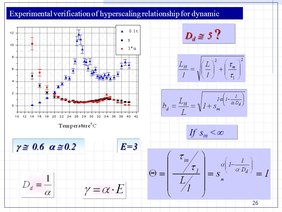 26 Experimental verification of hyperscaling relationship for dynamic percolation   0.6   0.2 E=3 D d  5 .