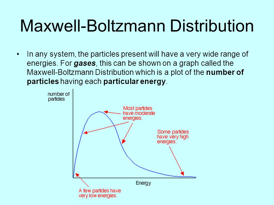 Maxwell-Boltzmann Distribution In any system, the particles present will have a very wide range of energies.