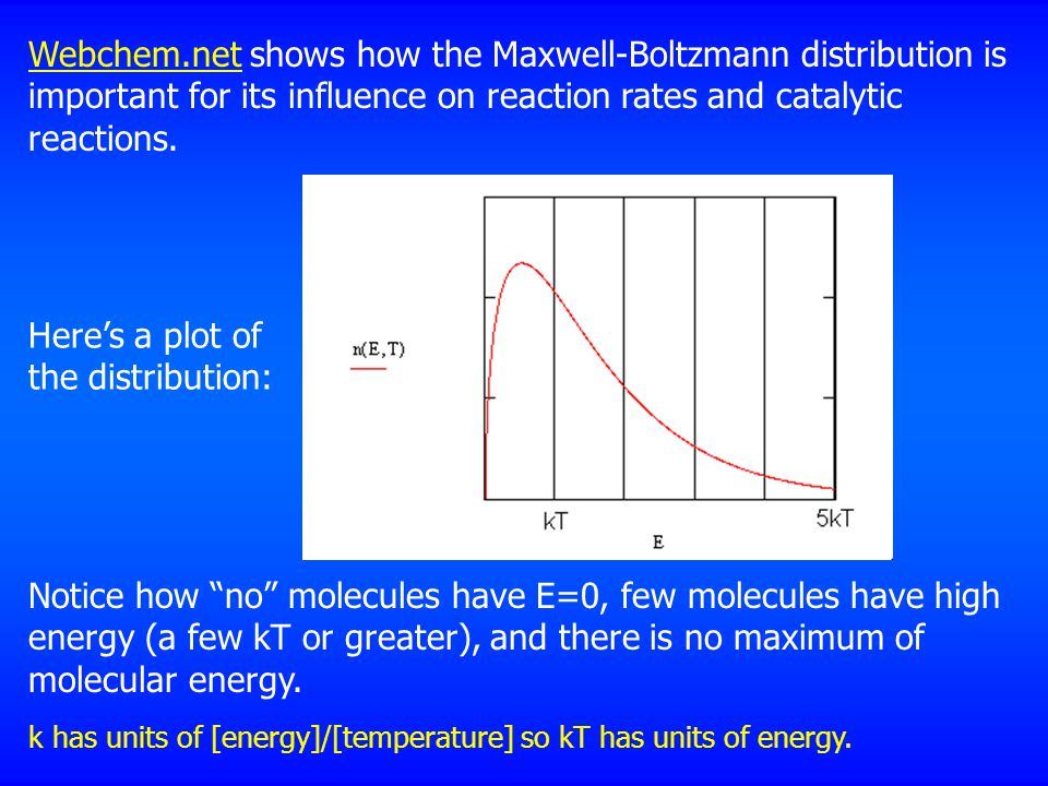 Webchem.netWebchem.net shows how the Maxwell-Boltzmann distribution is important for its influence on reaction rates and catalytic reactions.