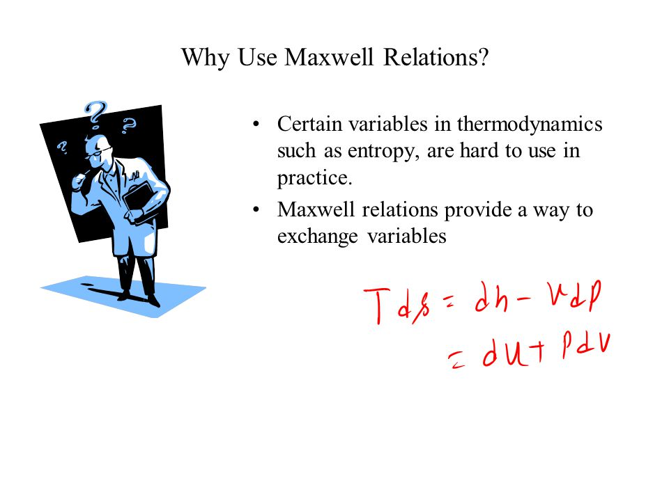 Theory of Heat Written by Maxwell and published first in 1870 Describes his views of the limitations of the Second Law of Thermodynamics Maxwell Relations were first introduced in this book