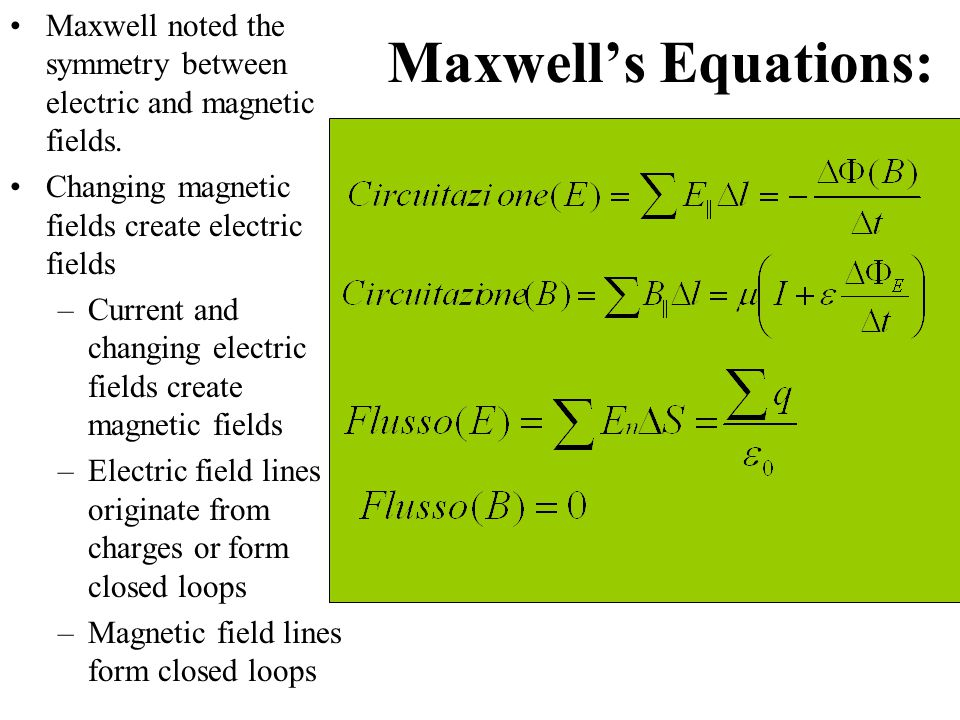 Maxwell's Equations: Maxwell noted the symmetry between electric and magnetic fields.